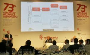 Congresso Assoenologi, GDO crescente canale di vendita