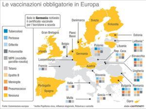 Vaccini rapporto UE